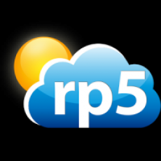 rp5 (Reliable Prognosis)