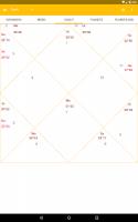 AstroSage Kundli : Astrology APK