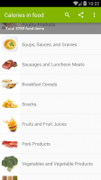 Calories in food for PC