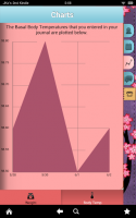 Period Tracker Pro (Pink Pad) for PC