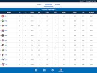 NBA app APK