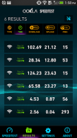 Speedtest.net for PC