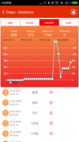 Pedometer - Six pack Workout for PC