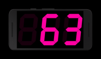 DigiHUD Speedometer for PC
